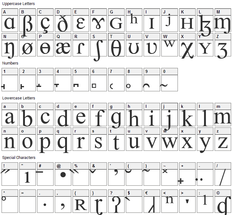 Newbury SILDoulos Font Character Map