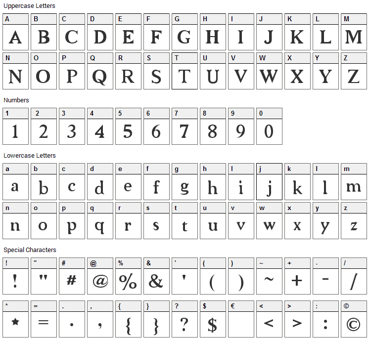 Niew CroMagnon Font Character Map