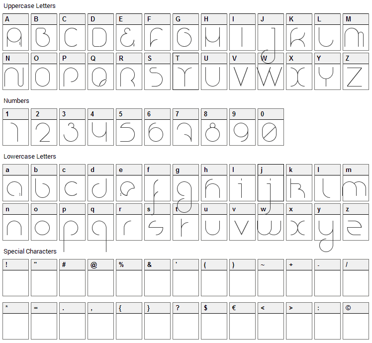 Nioubes Font Character Map
