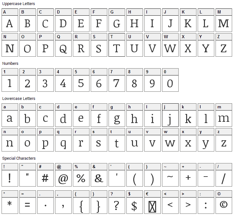 Noticia Text Font Character Map