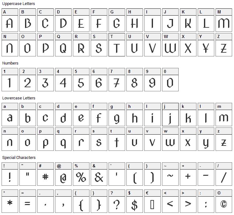 Nova Cut Font Character Map