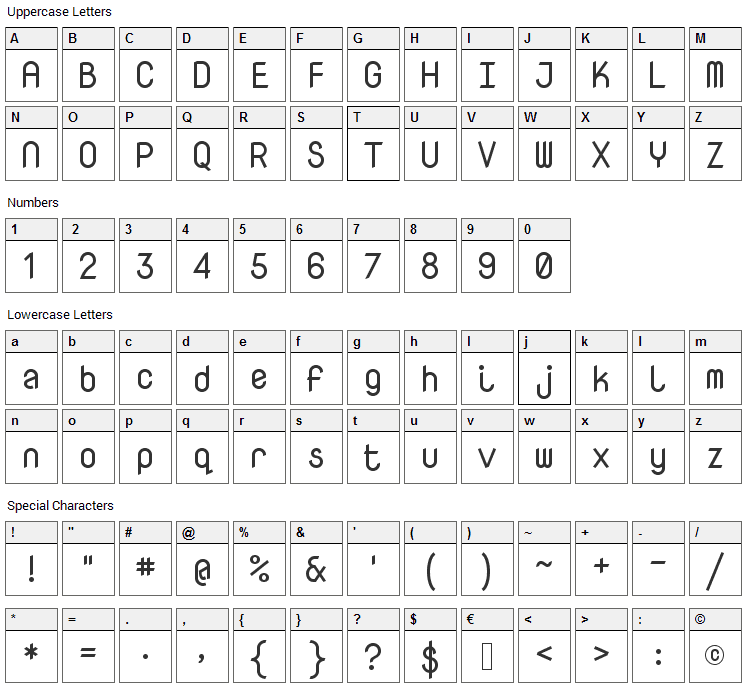 Nova Mono Font Character Map