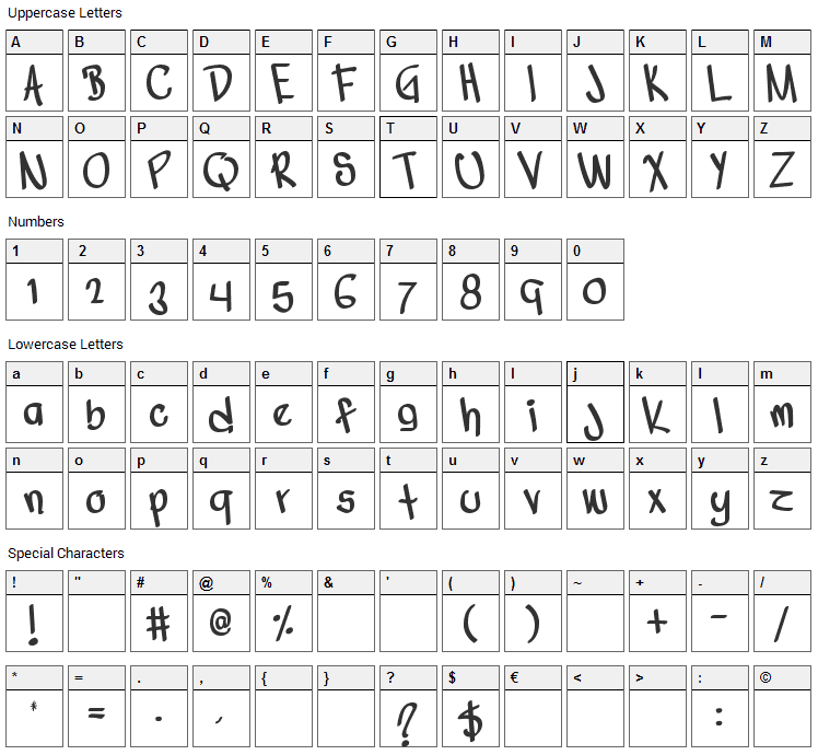 Nuevo Vago Font Character Map