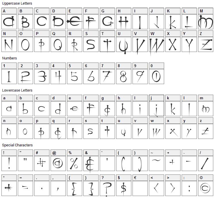 Ogilvie Font Character Map