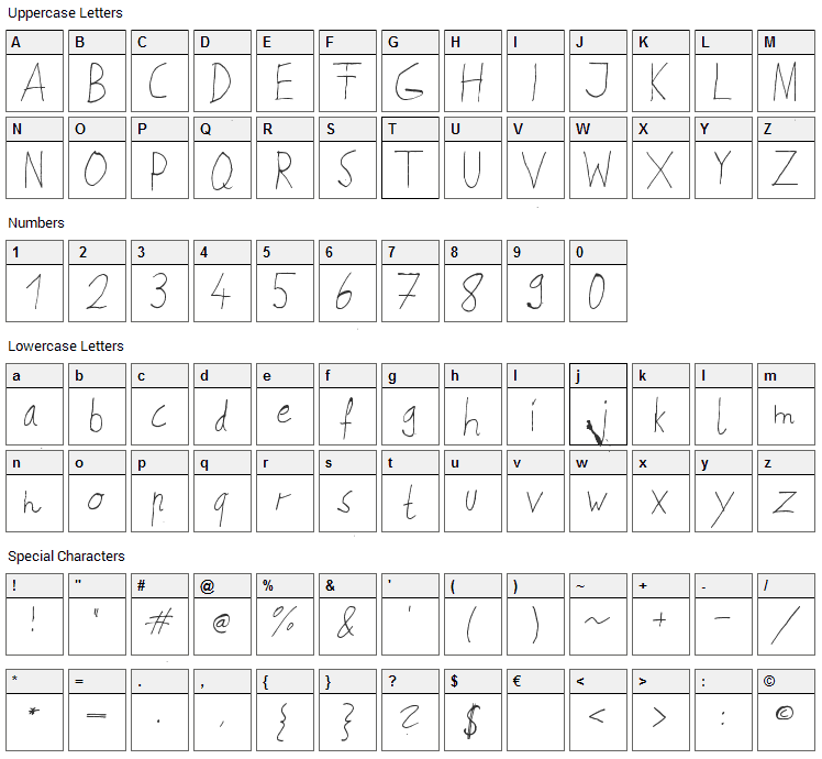 Ohm8 Electrical Resistance Font Character Map