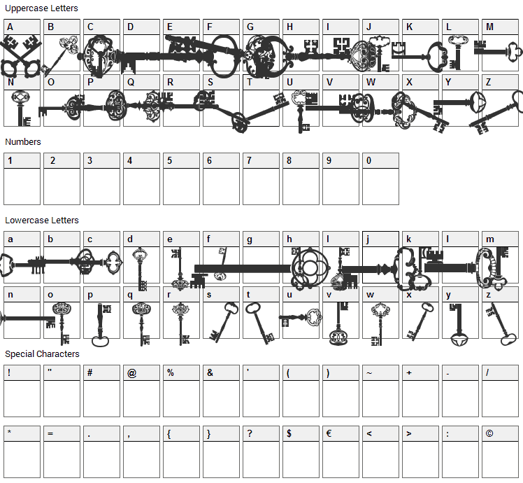 Old Retro Keys Font Character Map