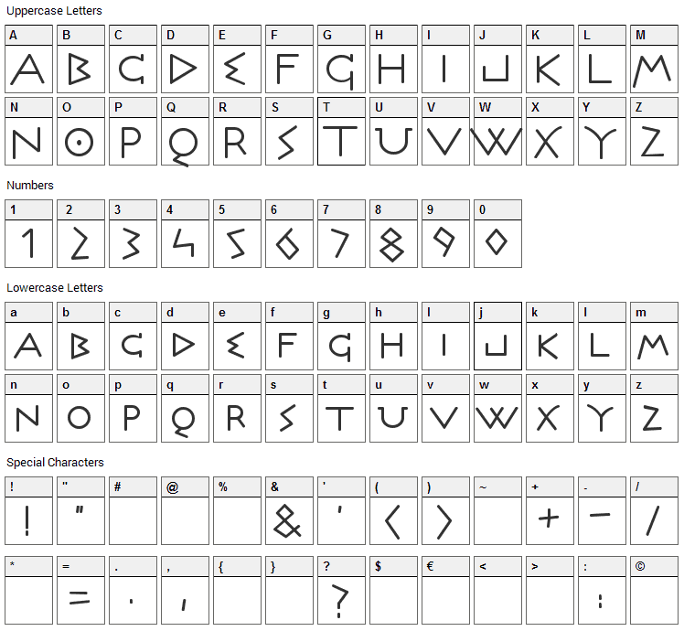 Olympus Font Character Map