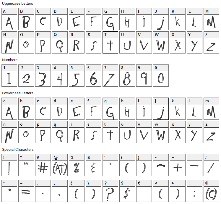 One Constant Font Character Map