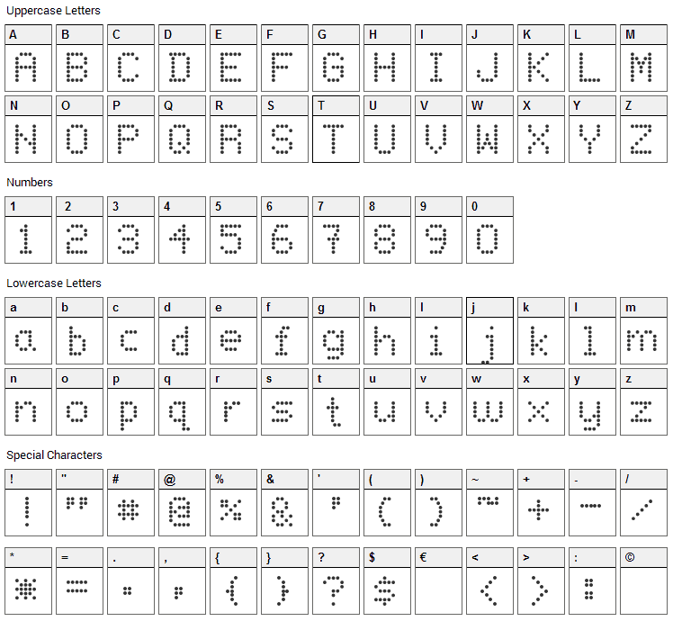 Only When I Do Fonts Font Character Map