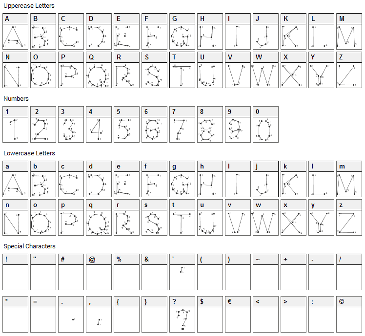 Opointe Font Character Map