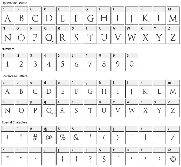 Optimus Princeps Font Character Map