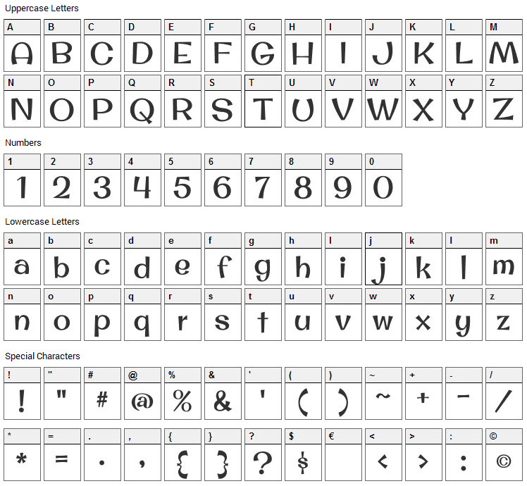 Original Surfer Font Character Map