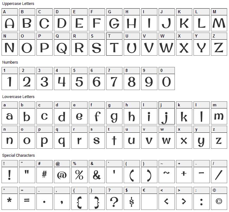 Original Surfer Font Character Map