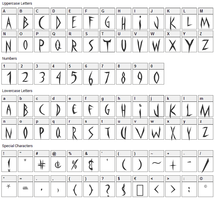 Panophobia Font Character Map