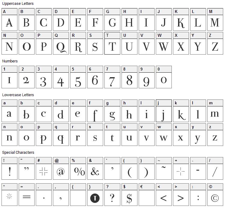 ParmaPetit Font Character Map