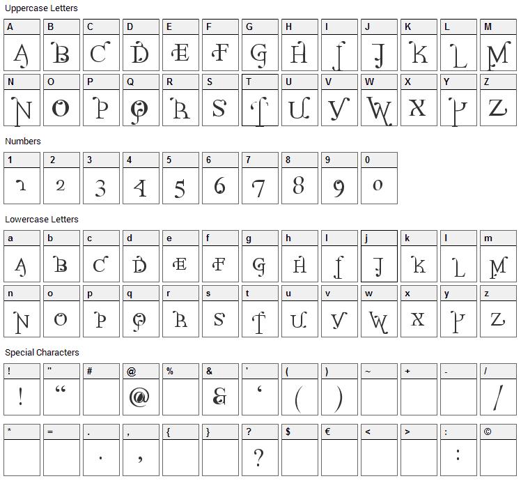 Parolm SmallCaps Font Character Map