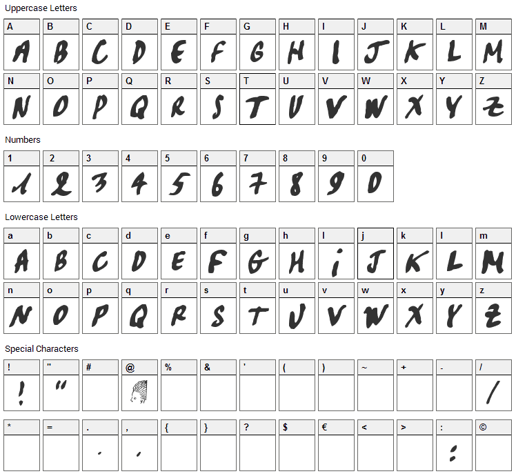 Pascal Font Character Map