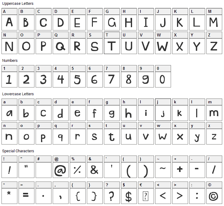 Pascu 1 Font Character Map
