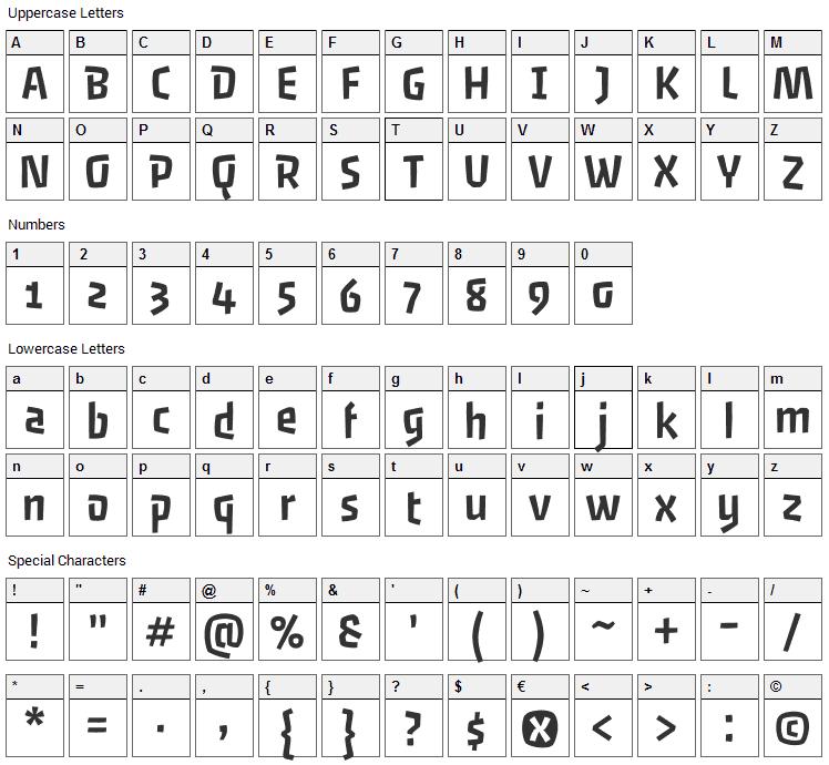 Passero One Font Character Map
