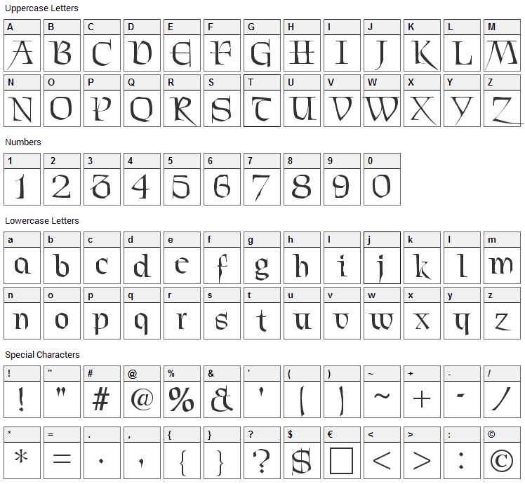 Patrick Font Character Map