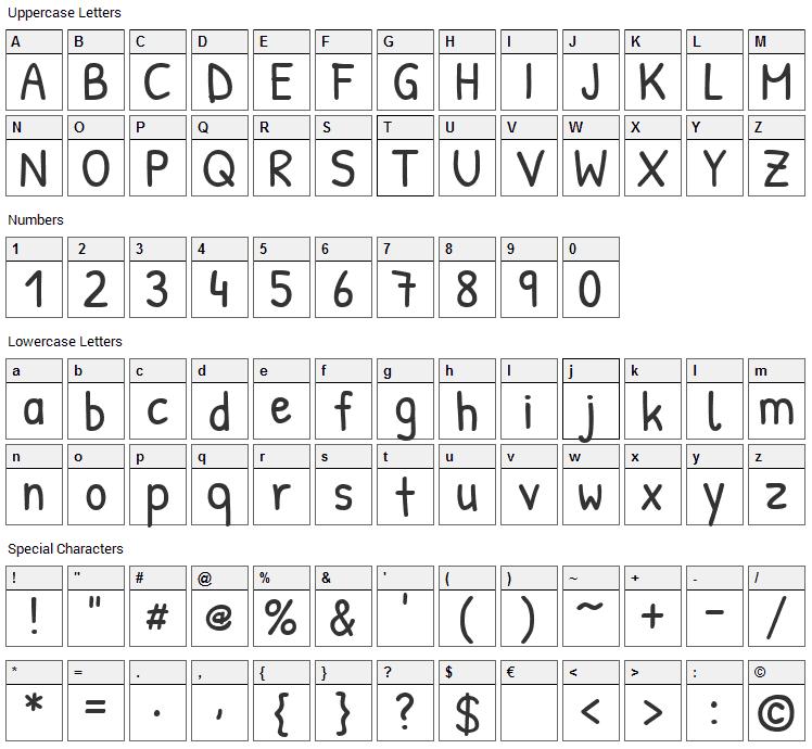 Patrick Hand Font Character Map