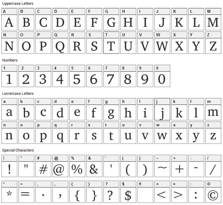 Peddana Font Character Map