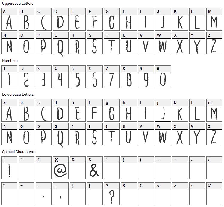Penakut Font Character Map