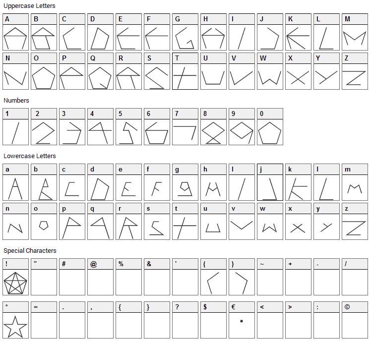 Pentagron Font Character Map
