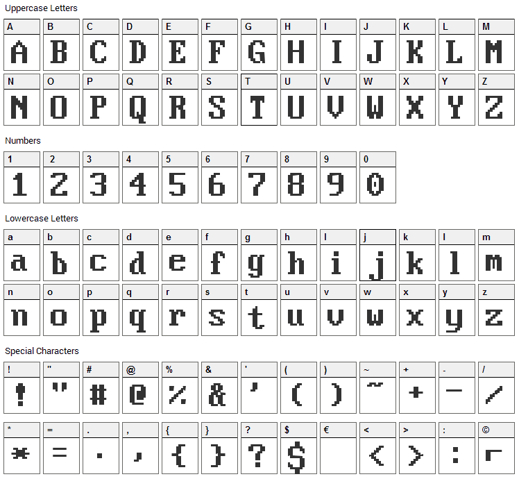 Perfect DOS VGA 437 Font Character Map