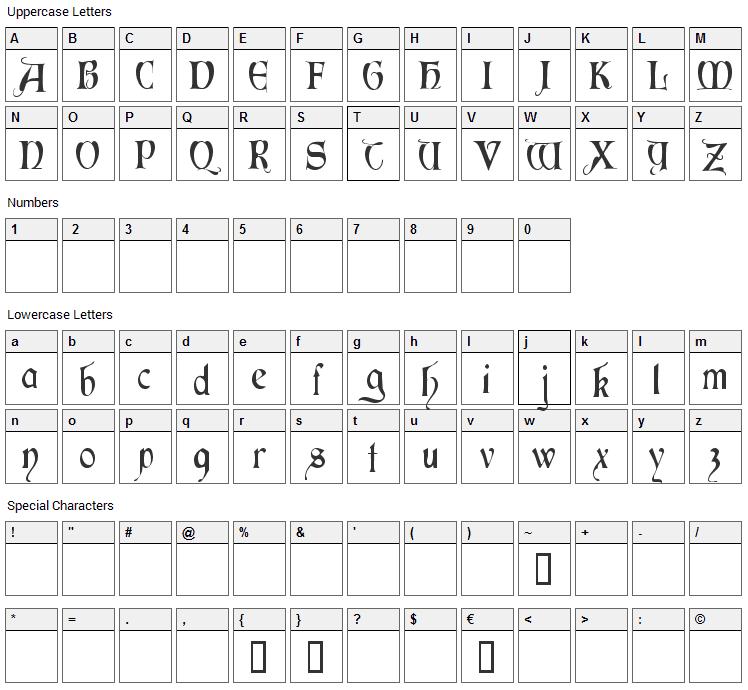 Perigord Font Character Map