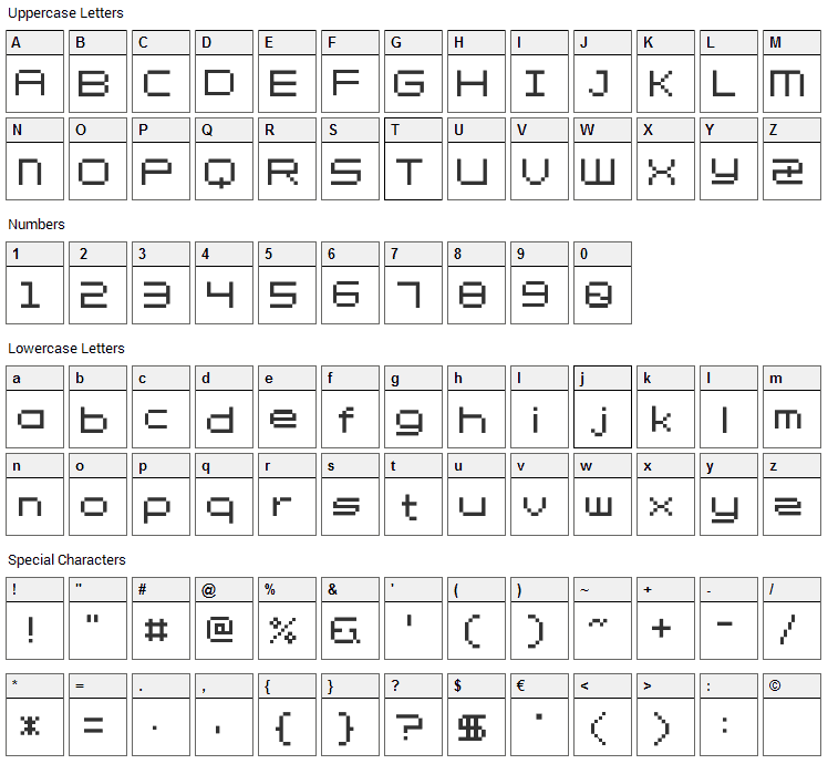 Petit Font Character Map