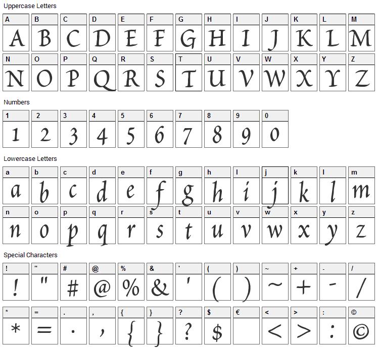 Petitscript Font Character Map