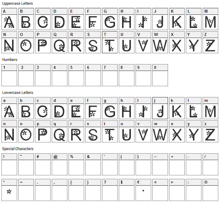 Petty1.0 Font Character Map