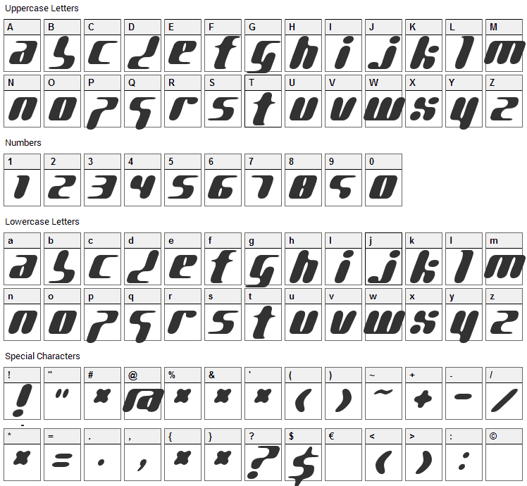 PG Gene Font Character Map