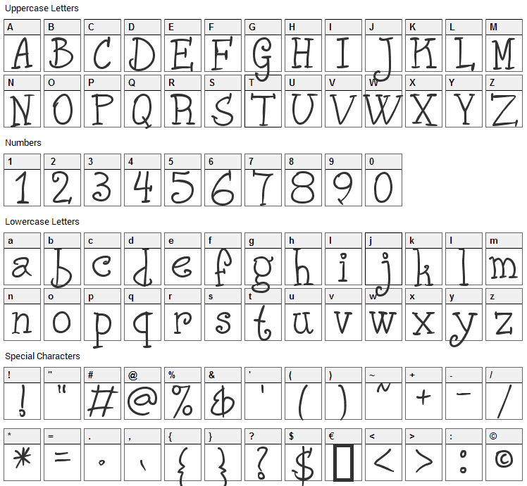 Phank Font Character Map