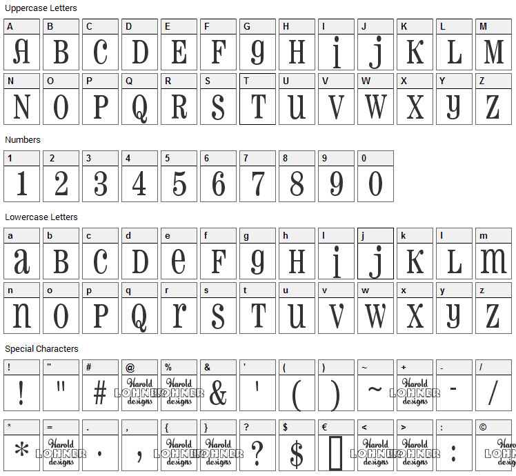 Pharmacy Font Character Map