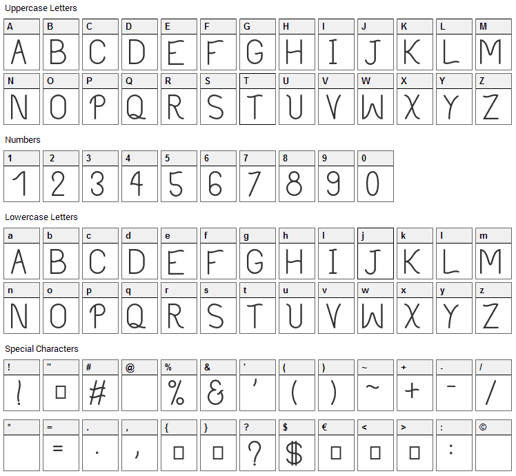 Philippine Font Character Map