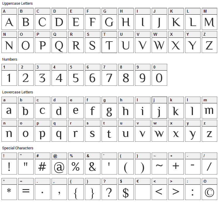 Philosopher Font Character Map