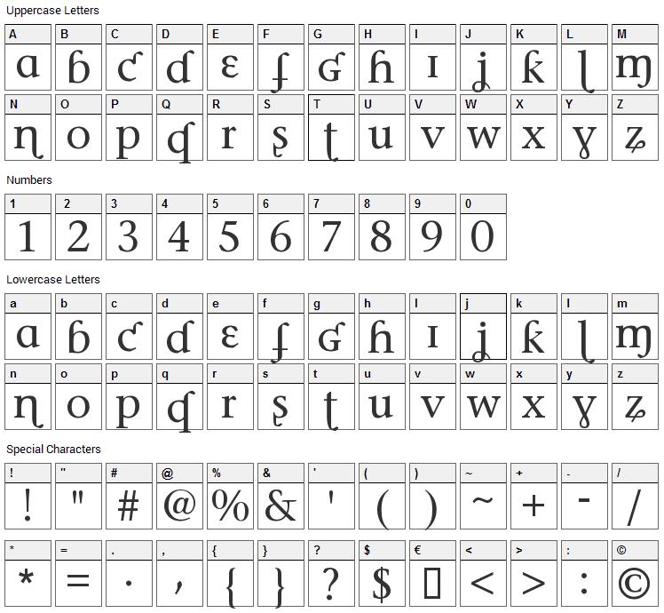 Phonetica Font Character Map
