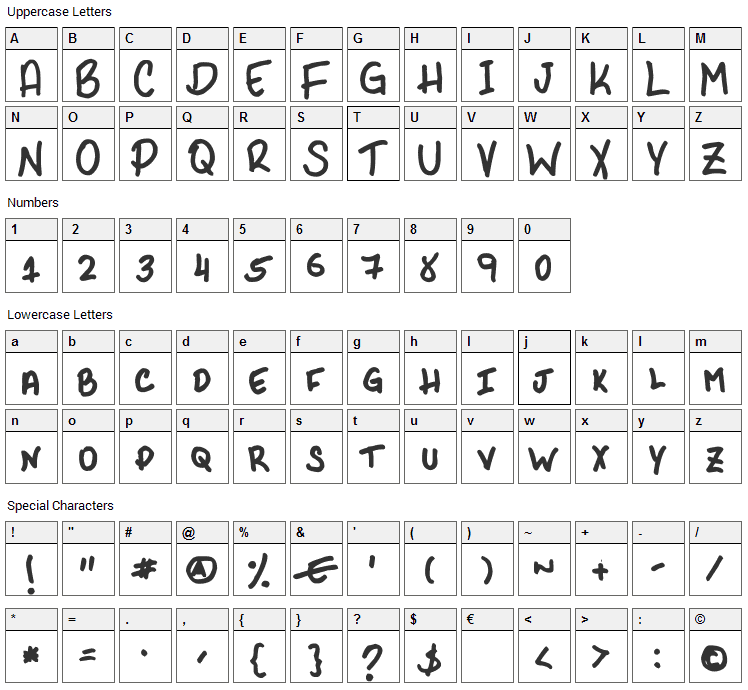 PHR Scrypt II Font Character Map