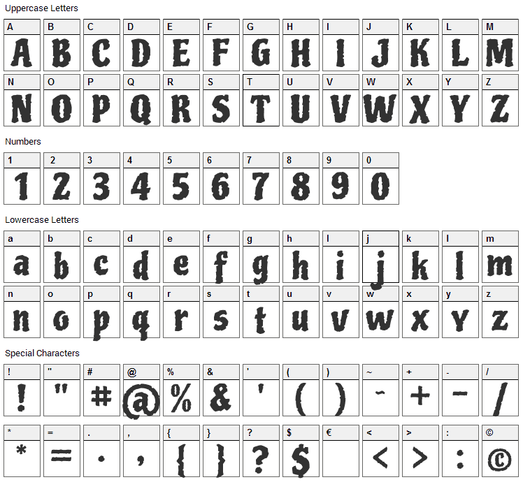 Piedra Font Character Map