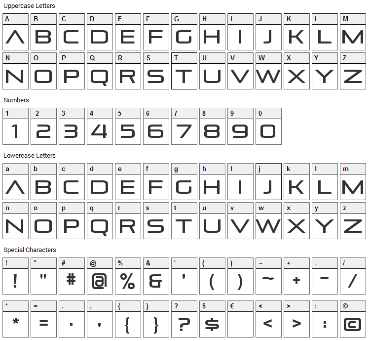 Pirulen Font Character Map