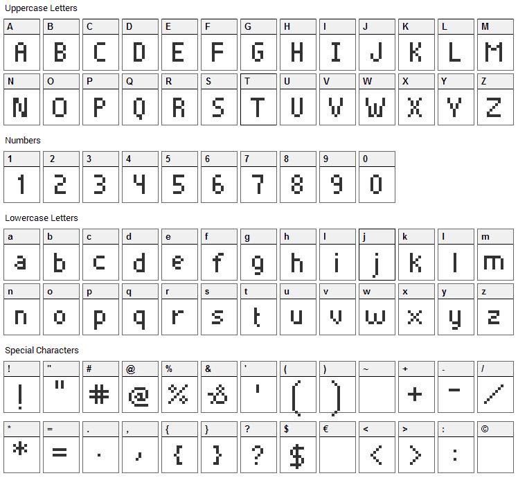 Pixelade Font Character Map