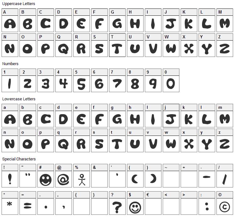 Plastic Tomato Font Character Map