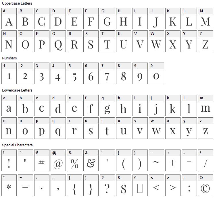 Playfair Display Font Character Map