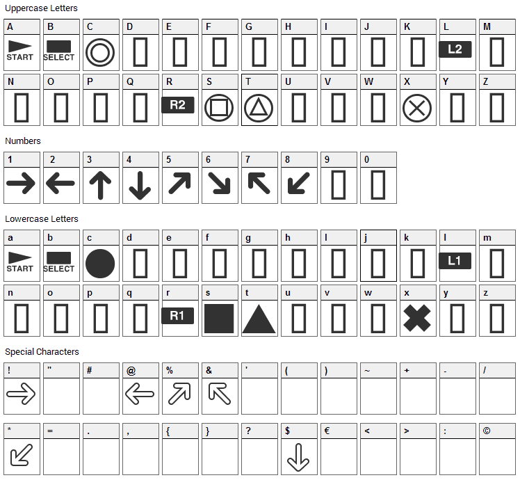 PlayStation Buttons Font Character Map