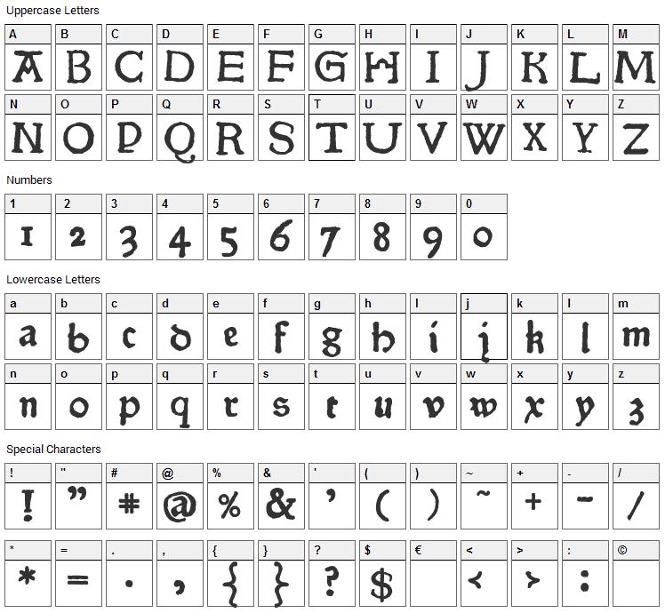 Pokoljaro Font Character Map