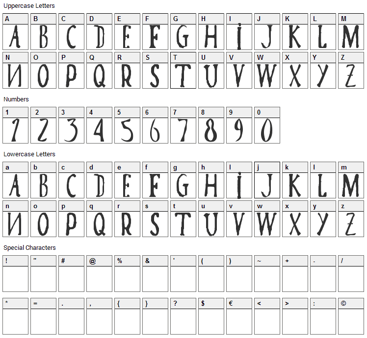 Poma Font Character Map