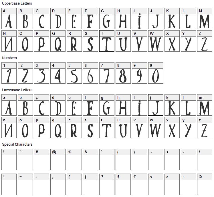 Poma Font Character Map