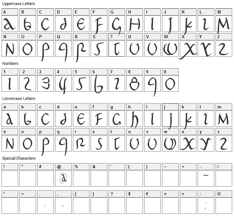 Pompeji Petit Font Character Map